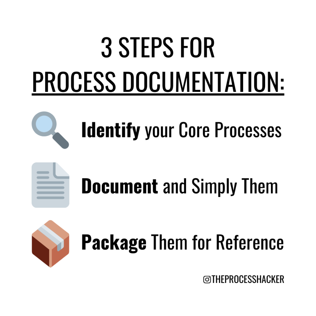 three step process documenter: identify, document, and package