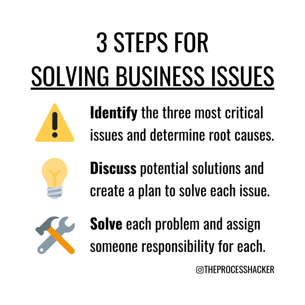 Issues Solving Track has three steps: Identify, Discuss, and Solve.