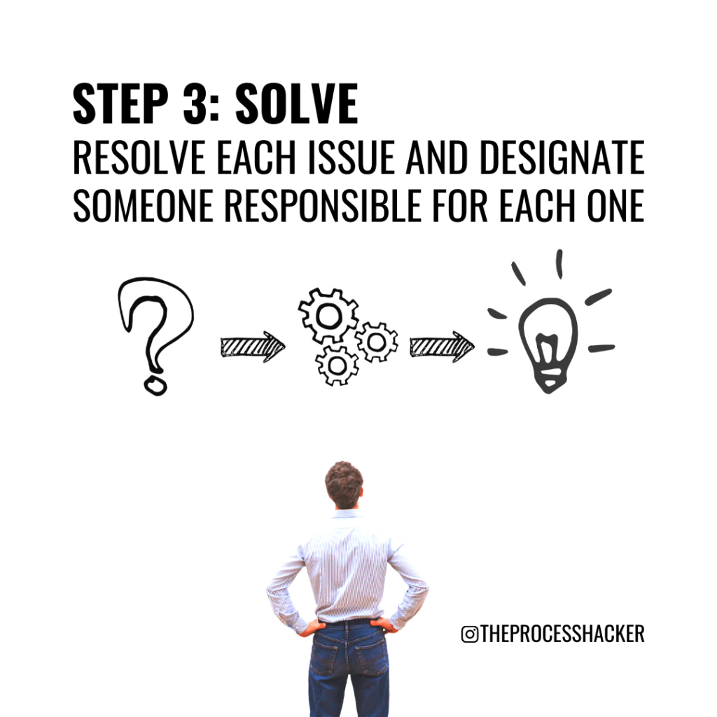 Solve: Resolve each issue with the action plan and designate someone responsible for resolving each issue.
