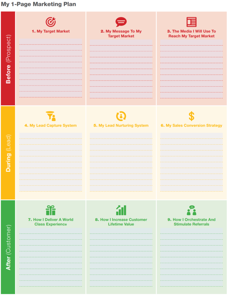 1-Page Marketing Plan Canvas